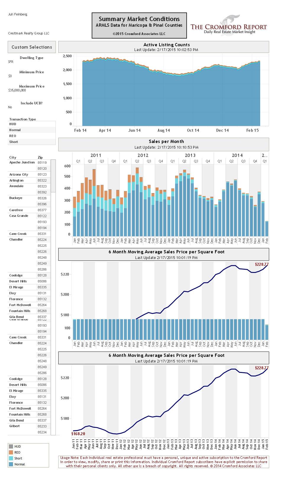 market-report-graph